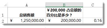 单元格 A2 中为 ¥1,250,000;单元格 B2 中为 ¥200,000;单元格 C2 中为 0.16