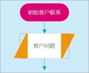 图表页上的两个形状的屏幕截图。一个形状处于活动状态,以供文本输入。