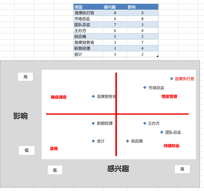 Excel 影响网格图像