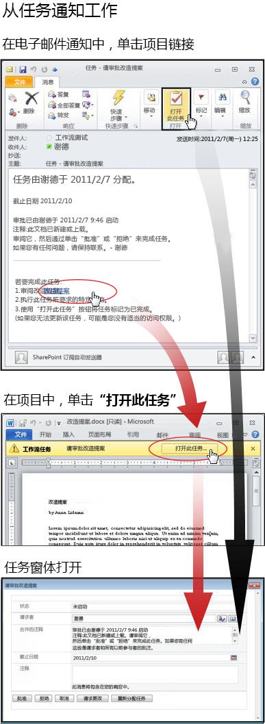 从电子邮件通知消息访问项目和任务表单