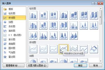 """您可以从""""插入图表""""对话框中的多种不同图形类型中选择"""