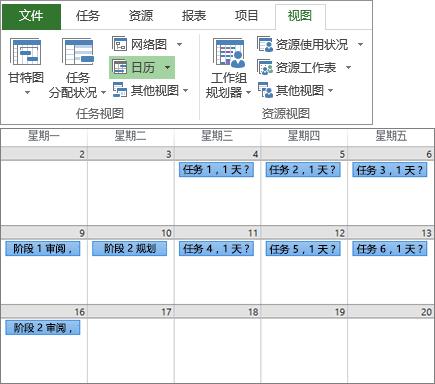 """复合屏幕截图显示""""视图""""选项卡上任务视图和资源视图组及日历视图中的项目计划。"""