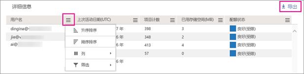 使用筛选器对用户列表进行排序。