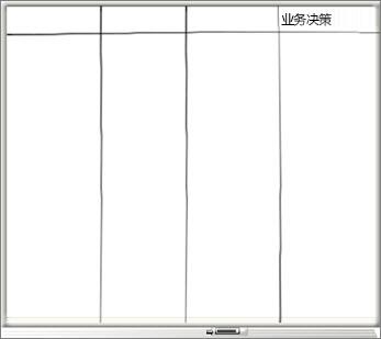 """具有四列的白板,包括""""业务决策""""列"""