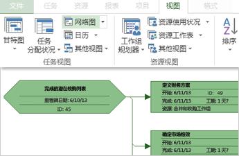 """功能区上的""""任务视图""""组和示例网络图局部"""