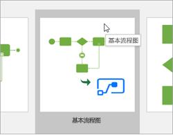 """从模板的 """"流程图"""" 类别中选择 """"基本流程图表""""。"""