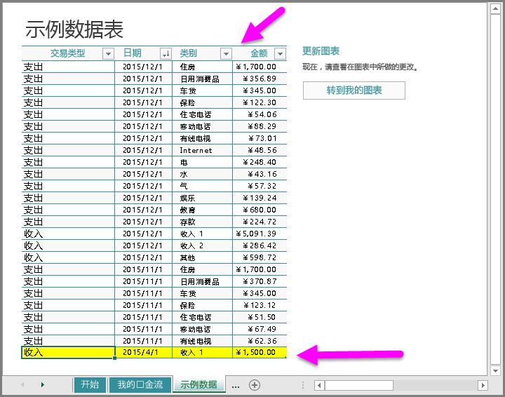 示例数据输入到我的现金流量模板