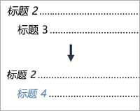 显示到级别 4 项更改的级别 3 项
