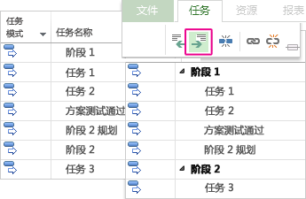 甘特图中包含摘要任务和子任务的任务列表