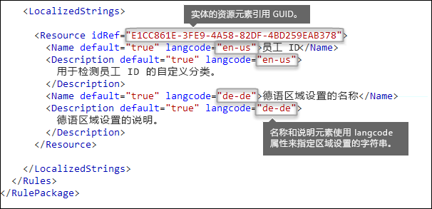 XML 标记,显示 LocalizedStrings 元素的内容