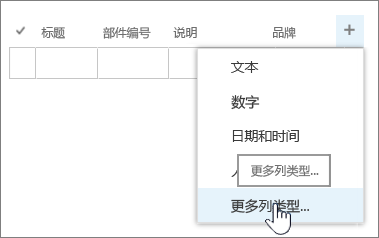 快速编辑添加突出显示的更多列类型与列菜单