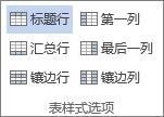 """""""表格工具设计""""选项卡上""""表格样式选项""""组的屏幕截图,其中""""标题行""""选项处于选中状态。"""