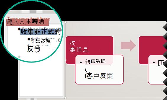 通过在图形左侧的文本编辑器中键入内容, 为图形输入文本。