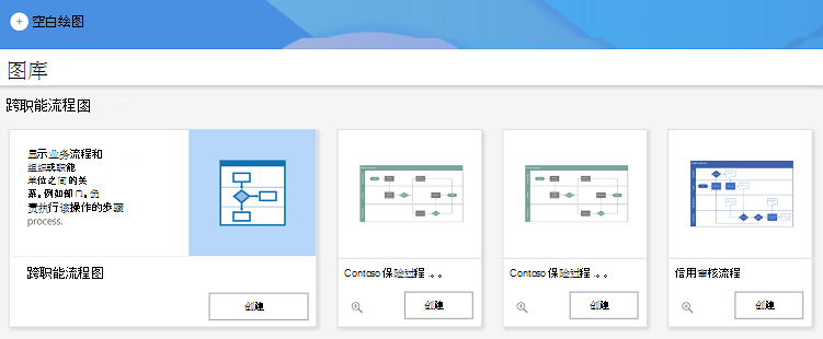 Visio for web 中可用的模板示例。