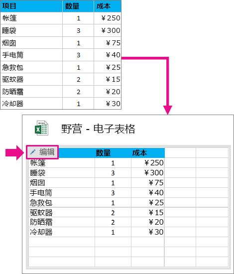 将表转换为 Excel