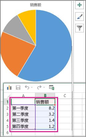 电子表格中采用示例数据生成的饼图