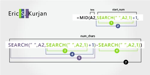 用于分隔名字、中间名和姓氏的公式详细信息