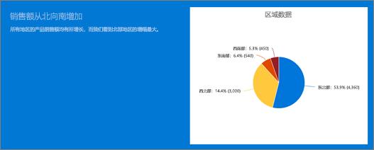 节背景中的文本 Web 部件和快速图表 Web 部件示例