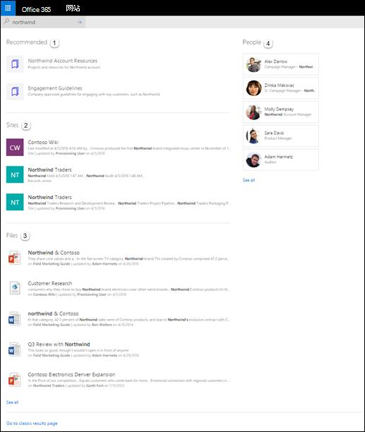 SharePoint 主页搜索结果