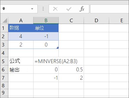 示例 1- MINVERSE
