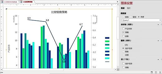 可视化数据的新图表