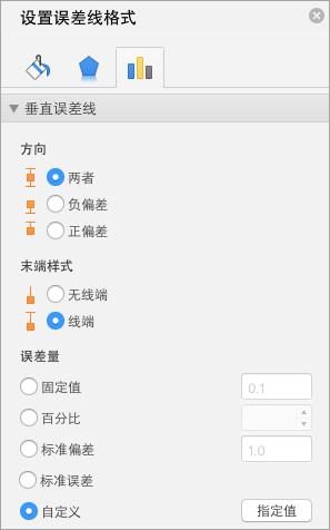 显示自定义误差量为选中误差线格式窗格