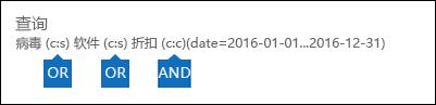 使用关键字列表和条件时创建的查询的示例