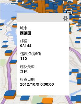 数据卡显示数据点详细信息