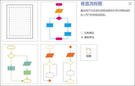 垂直流程图屏幕的屏幕截图,其中显示模板和度量单位选项。