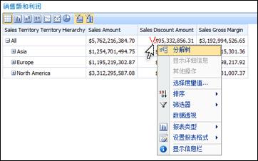 显示出右键单击菜单的 PerformancePoint 记分卡