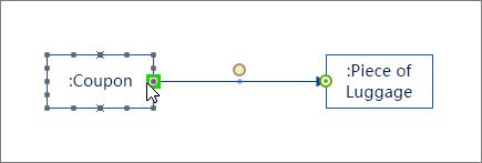 """以绿色突出显示 """"结束"""" 并连接到另一个 """"生命线"""" 形状的消息形状"""