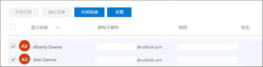 你的所有用户均列有预填写好的电子邮件