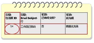 工作流中的变量位于便签簿类似位置