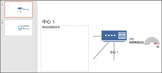 带标题和幻灯片图形的 PowerPoint 幻灯片的屏幕截图。