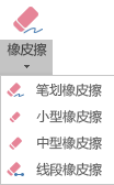 PowerPoint for Office 2019 具有四个橡皮擦用于数字墨迹。