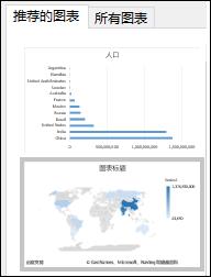 Excel 地图图表建议的值图表