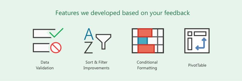 根据客户反馈开发的功能。