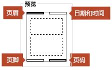 """""""预览""""图片显示哪些项将显示在打印的""""备注""""页上。"""
