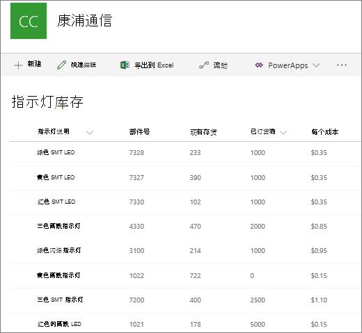 在 SharePoint 中的列表视图