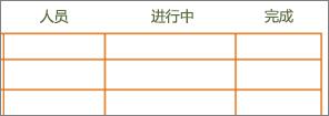 """行和列中具有空白单元格的旧版 Word""""待办事项列表""""模板。"""