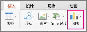 "Office for Mac 中的""创建图表"""