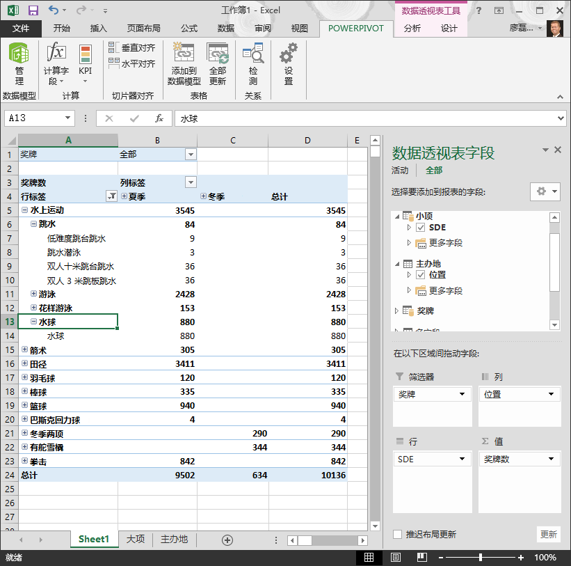 浏览数据透视表中的层次结构