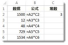 列 A 中的数据,列 B 中的公式,单元格 C2 中的数字 3。