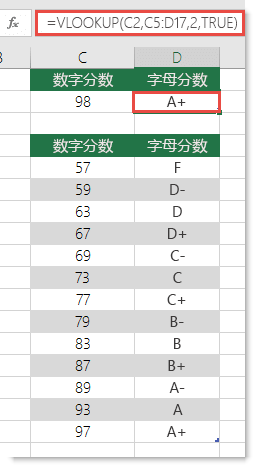 单元格 D2 中的公式为 =VLOOKUP(C2,C5:D17,2,TRUE)
