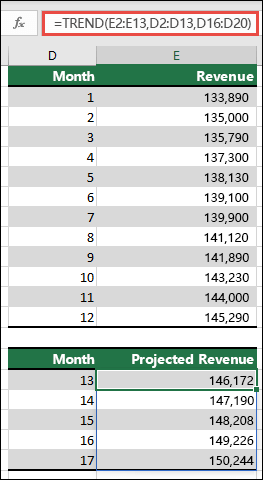 使用趋势预测 13-17 个月收入性能时为 1 到 12 个月有实际值。