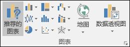Excel 图表功能区组