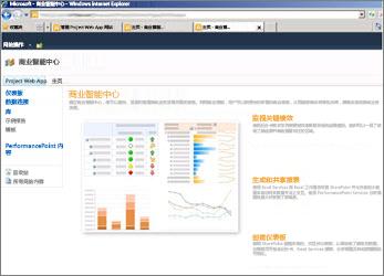 SharePoint Server 2010 中的商业智能中心网站