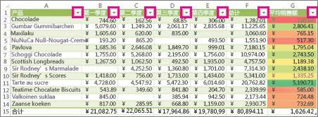 一个 Excel 表格,显示内置筛选