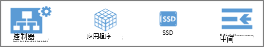 Azure Operations Manager 模具形状