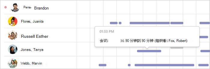 见解中的数字活动图表的屏幕截图。 鼠标悬停在紫色行上将显示该学生参与会议的时间的数据
